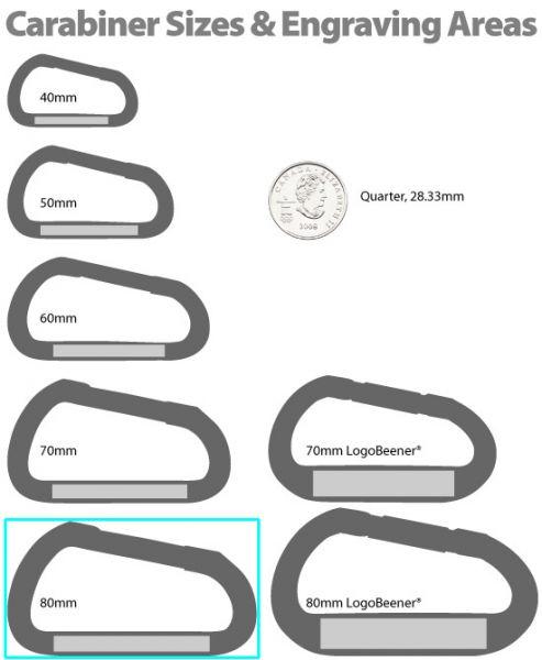 Carabiner size comparison chart